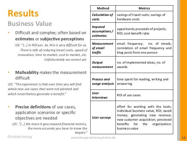 methods of measuring success Ever wonder how can project success be measured success can mean many things to many different people, so how do you go about this often-subjective task while experts say earned value.