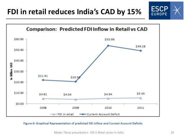 impact of fdi in indian retail Fdi in retail has been permitted by the indian government on december 7, 2012 it was primarily backed by prime minister manmohan singh with the idea of creating a friendly investment climate for businessmen.