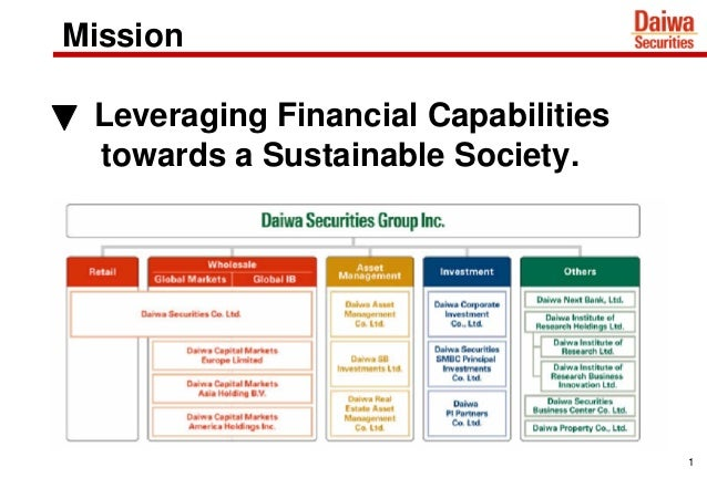 1 Mission ▼ Leveraging Financial Capabilities towards a Sustainable Society.