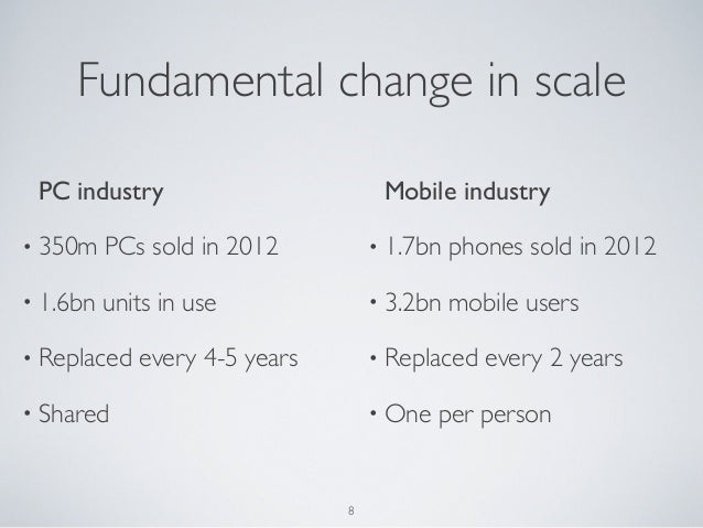 Fundamental change in scalePC industry• 350m PCs sold in 2012• 1.6bn units in use• Replaced every 4-5 years• SharedMobile ...