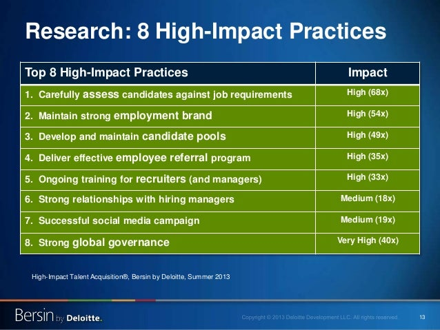 13 Research: 8 High-Impact Practices Top 8 High-Impact Practices Impact 1. Carefully assess candidates against job require...
