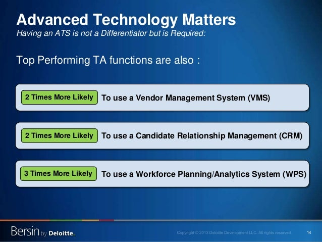 14 Top Performing TA functions are also : Advanced Technology Matters Having an ATS is not a Differentiator but is Require...