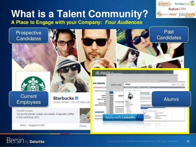 25 What is a Talent Community? A Place to Engage with your Company: Four Audiences Prospective Candidates Past Candidates ...
