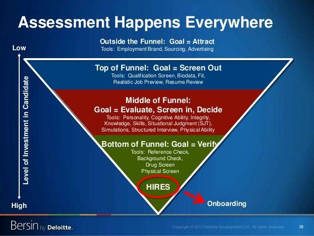 28 assessment happens everywhere outside