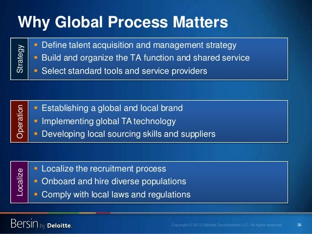 36 Why Global Process Matters  Define talent acquisition and management strategy  Build and organize the TA function and...