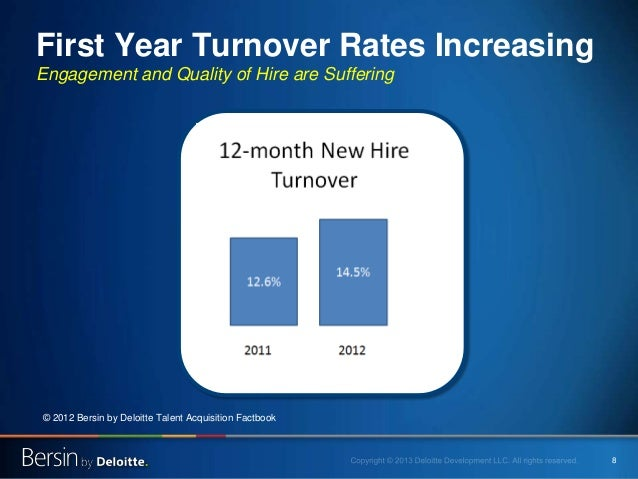 8 First Year Turnover Rates Increasing Engagement and Quality of Hire are Suffering © 2012 Bersin by Deloitte Talent Acqui...