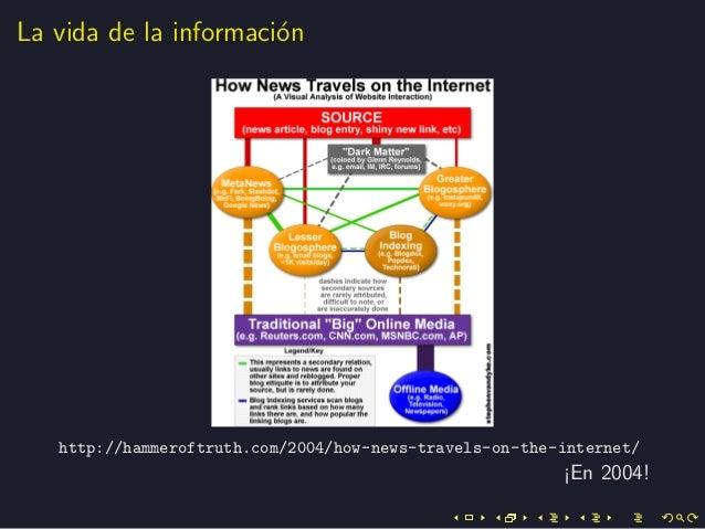 La vida de la informaci´onhttp://hammeroftruth.com/2004/how-news-travels-on-the-internet/¡En 2004!