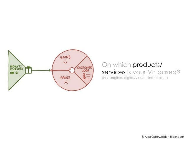© Alex Osterwalder, Flickr.comOn which products/services is your VP based?(in-/tangible, digital/virtual, financial, …)