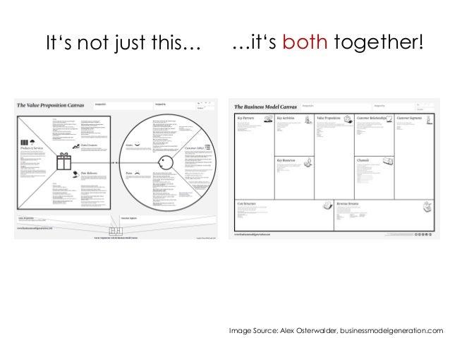 It's not just this… …it's both together!Image Source: Alex Osterwalder, businessmodelgeneration.com
