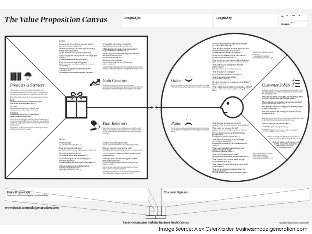 1000  ideas about value proposition on pinterest