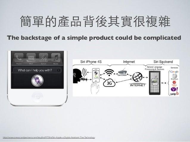 簡單的產品背後其實很複雜http://www.oneaccordpartners.com/blog/bid/97586/Siri-Apple-s-Digital-Assistant-The-TechnologyThe backstage of ...
