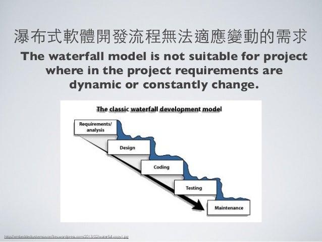 瀑布式軟體開發流程無法適應變動的需求http://embeddedsystemsvvce.files.wordpress.com/2013/02/waterfall-copy1.jpgThe waterfall model is not suit...