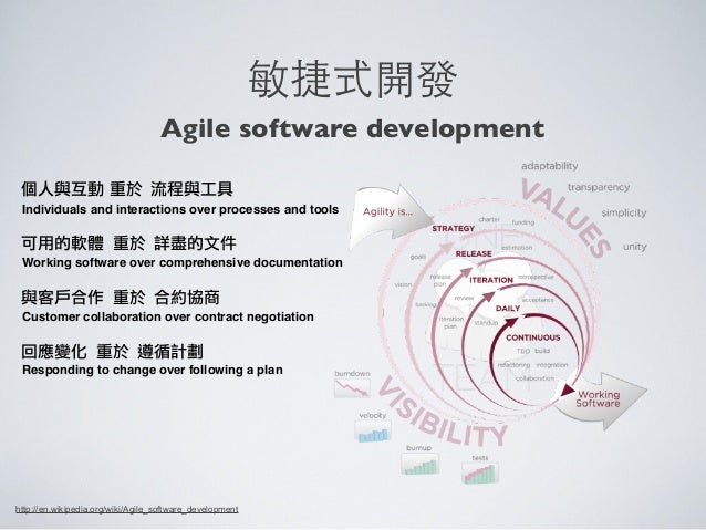 http://en.wikipedia.org/wiki/Agile_software_development敏捷式開發Agile software developmentCustomer collaboration over contract...