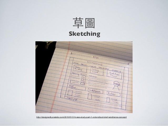 http://designedbynatalie.com/2010/01/31/case-study-part-1-victorsfood-brief-wireframe-concept/草圖Sketching