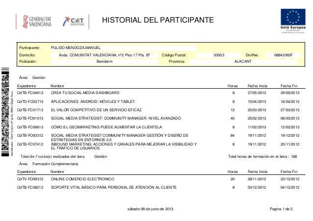 HISTORIAL DEL PARTICIPANTEAvda. COMUNITAT VALENCIANA, nº2 Piso 17 Pta. BªPULIDO MENDOZA,MANUELALACANT08843093FBenidorm0350...