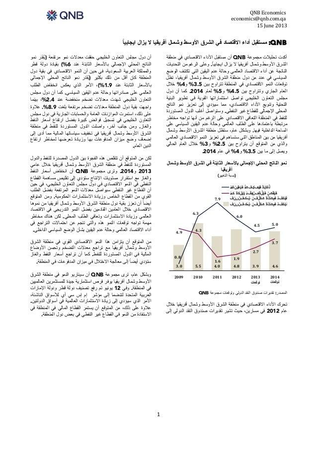 QNB Economics economics@qnb.com.qa 15 June 2013 1 QNB:ﻣﺴﺘﻘﺒﻞﺃأﺩدﺍاءﺍاﻻﻗﺘﺼﺎﺩدﻓﻲﺍاﻟﺸﺮﻕقﺍاﻷﻭوﺳﻂﻭوﺷﻤﺎﻝل...