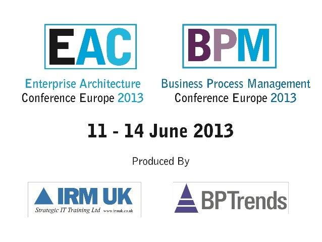 A Cookbook for SmartEnterprise ArchitecturePractices12 June 2013Rik FarenhorstEAC2013 conference, London, UK