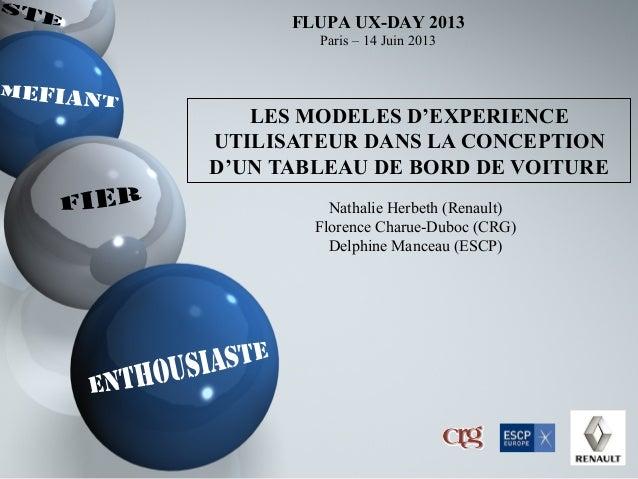 FLUPA UX-DAY 2013 Paris – 14 Juin 2013 LES MODELES D'EXPERIENCE UTILISATEUR DANS LA CONCEPTION D'UN TABLEAU DE BORD DE VOI...