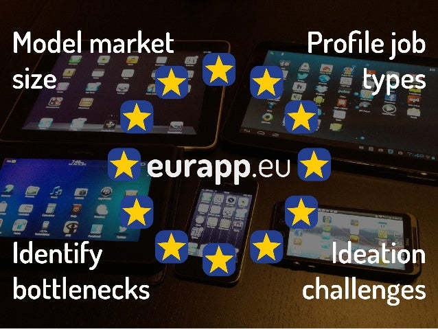 Overview of Eurapp