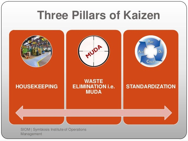 kaizen on waste elimination What is a kaizen event  learning how to use kaizen events to eliminate waste and improve profits is well worth the effort kaizen events in lean manufacturing.