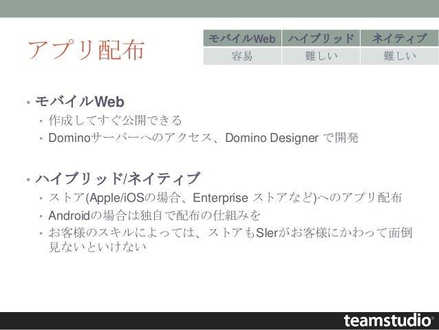 アプリ配布 • モバイルWeb • 作成してすぐ公開できる • Dominoサーバーへのアクセス、Domino Designer で開発 • ハイブリッド/ネイティブ • ストア(Apple/iOSの場合、Enterprise ストアなど)への...