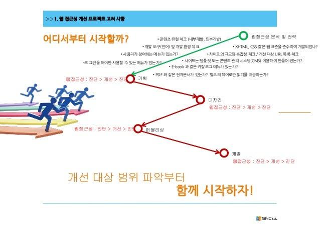 웹접근성캠프강의 장선영 20130627_v1.0 Slide 3