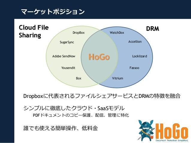 マーケットポジション CONFIDENTIAL5 Dropboxに代表されるファイルシェアサービスとDRMの特徴を融合 シンプルに徹底したクラウド・SaaSモデル PDFドキュメントのコピー保護、配信、管理理に特化 誰でも使える簡単操作、低料料...