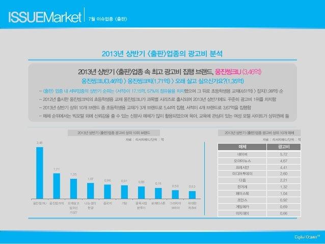 201307온라인광고분석