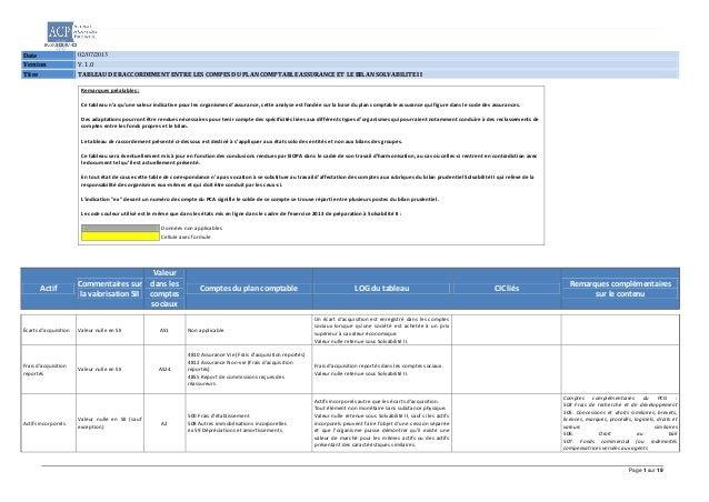 Page 1 sur 19 Date 02/07/2013 Version V. 1.0 Titre TABLEAU DE RACCORDEMENT ENTRE LES COMPES DU PLAN COMPTABLE ASSURANCE ET...