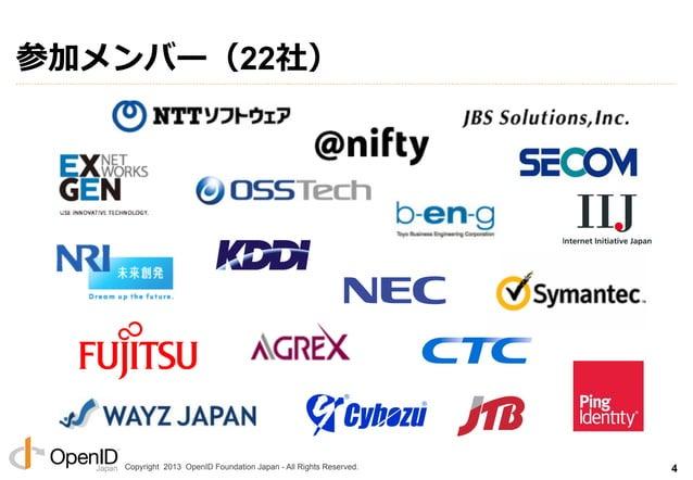 Copyright 2013 OpenID Foundation Japan - All Rights Reserved. ID管理システム プロビ ジョニング システム SSO / アクセス 管理 システム EIWGが⽬目指す絵姿 プロ...