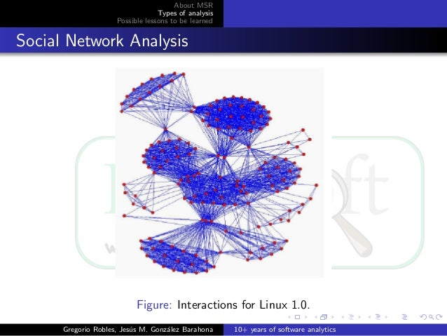 About MSR Types of analysis Possible lessons to be learned Social Network Analysis Figure: Interactions for Linux 1.0. Gre...