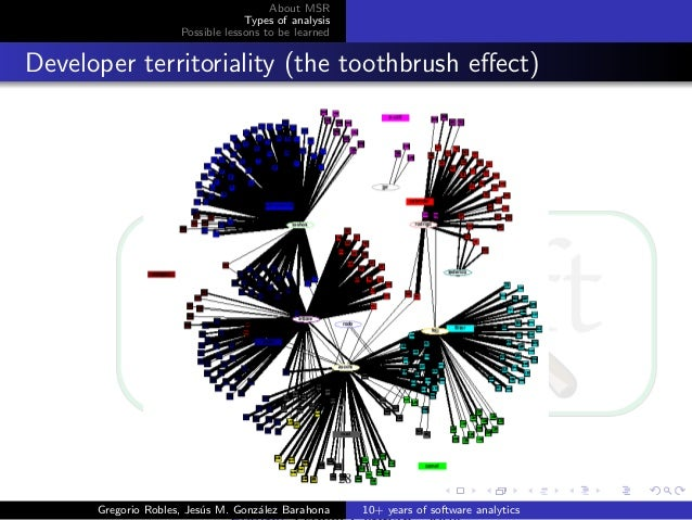About MSR Types of analysis Possible lessons to be learned Developer territoriality (the toothbrush effect) Gregorio Robles...