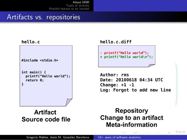 About MSR Types of analysis Possible lessons to be learned Artifacts vs. repositories Gregorio Robles, Jes´us M. Gonz´alez...