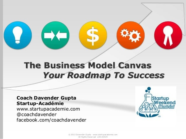 The Business Model Canvas Your Roadmap To Success Coach Davender Gupta Startup-Académie www.startupacademie.com @coachdave...