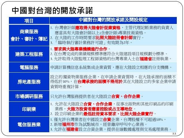 中國對台灣的開放承諾 11 項目 中國對台灣的開放承諾及開設規定 商業服務 會計、審計、簿記 1. 台灣會計師應取得大陸會計從業資格,主管代理記帳業務的負責人 應當具有大陸會計師以上(含會計師)專業技術資格。 2. 在大陸的工作時間要求比照大陸...