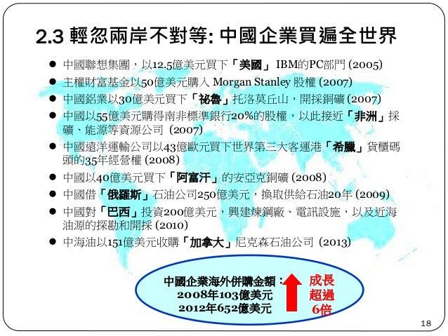 2.3 輕忽兩岸不對等: 中國企業買遍全世界  中國聯想集團,以12.5億美元買下「美國」 IBM的PC部門 (2005)  主權財富基金以50億美元購入 Morgan Stanley 股權 (2007)  中國鋁業以30億美元買下「祕魯...