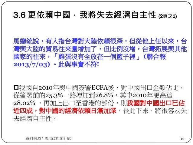 3.6 更依賴中國,我將失去經濟自主性 (2頁之1) 32 馬總統說,有人指台灣對大陸依賴很深,但從他上任以來,台 灣與大陸的貿易往來量增加了,但比例沒增,台灣拓展與其他 國家的往來,「雞蛋沒有全放在一個籃子裡」 (聯合報 2013/7/03)...
