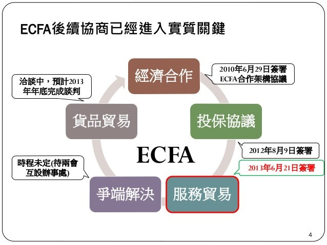 ECFA後續協商已經進入實質關鍵 4 經濟合作 投保協議 服務貿易爭端解決 貨品貿易 2010年6月29日簽署 ECFA合作架構協議 2012年8月9日簽署 2013年6月21日簽署 時程未定(待兩會 互設辦事處) 洽談中,預計2013 年年底...