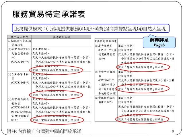 服務貿易特定承諾表 6附註:內容摘自台灣對中國的開放承諾 服務提供模式:(1)跨境提供服務(2)境外消費(3)商業據點呈現(4)自然人呈現 部門或次部門 市場開放承諾 E.未附操作員之租 賃服務業 (b)航空器租賃(涉 及航空權者除 外) (C...