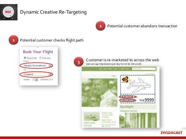 DynamicCreative Re-Targeting 1 2 BANGKOK TO SINGAPORE THB 9999 Potential customer checks flight path Potential customer ab...