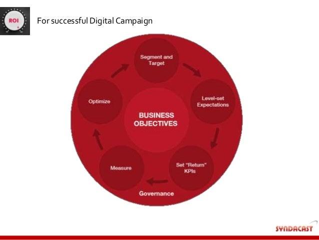 For successful DigitalCampaign