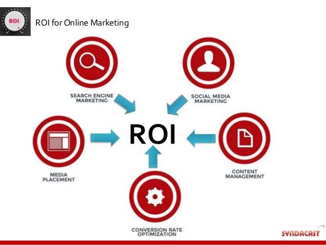 ROI for Online Marketing ROI