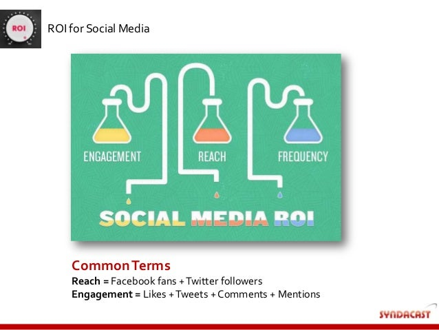 CommonTerms Reach = Facebook fans +Twitter followers Engagement = Likes +Tweets + Comments + Mentions ROI for Social Media