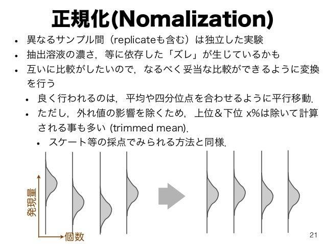 正規化(Nomalization) • 異なるサンプル間(replicateも含む)は独立した実験 • 抽出溶液の濃さ,等に依存した「ズレ」が生じているかも • 互いに比較がしたいので,なるべく妥当な比較ができるように変換 を行う • 良く行わ...