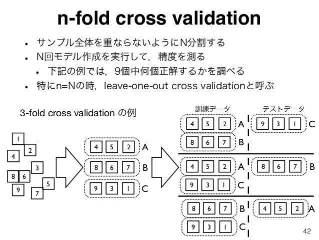 n-fold cross validation • サンプル全体を重ならないようにN分割する • N回モデル作成を実行して,精度を測る • 下記の例では,9個中何個正解するかを調べる • 特にn=Nの時,leave-one-out cross ...