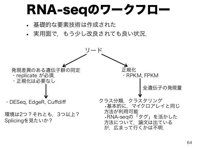 RNA-seqのワークフロー • 基礎的な要素技術は作成された • 実用面で,もう少し改良されても良い状況. リード ・DESeq, EdgeR, Cuffdiff 環境は2つ?それとも,3つ以上? Splicingを見たいか? 発現差異のある遺伝...