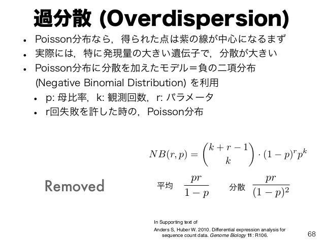 過分散 (Overdispersion) • Poisson分布なら,得られた点は紫の線が中心になるまず • 実際には,特に発現量の大きい遺伝子で,分散が大きい • Poisson分布に分散を加えたモデル=負の二項分布 (Negative Bi...