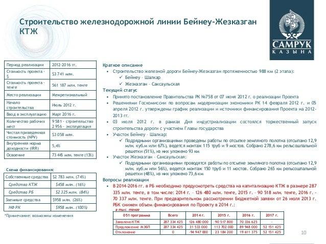 10 Строительство железнодорожной линии Бейнеу-Жезказган КТЖ Период реализации 2012-2016 гг. Стоимость проекта - $ $3 741 м...