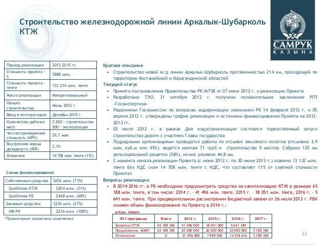 11 Строительство железнодорожной линии Аркалык-Шубарколь КТЖ Период реализации 2012-2015 гг. Стоимость проекта - $ $888 мл...