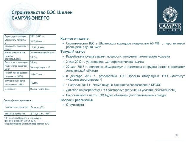 Строительство ВЭС Шелек САМРУК-ЭНЕРГО Краткое описание • Строительство ВЭС в Шелекском коридоре мощностью 60 МВт с перспек...